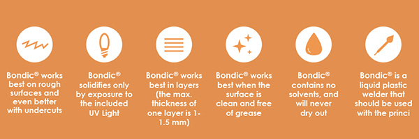 bondic features