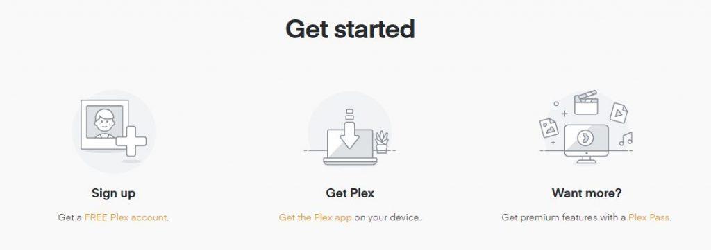 plex get started