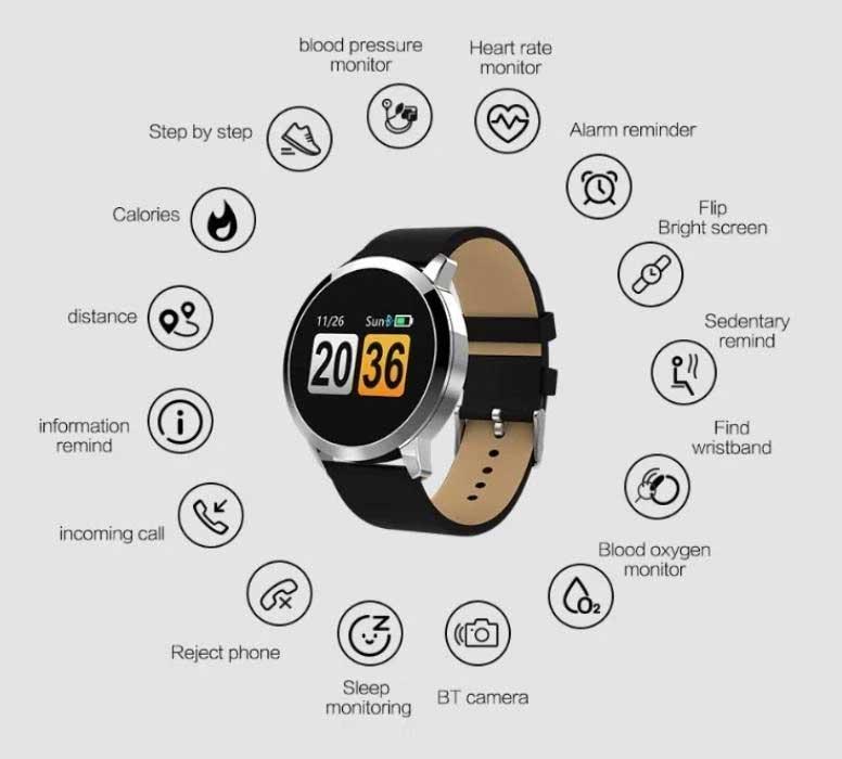 smart healthwatch features