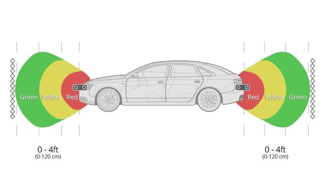 type s wireless parking sensor detection zone