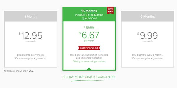 expressvpn pricing