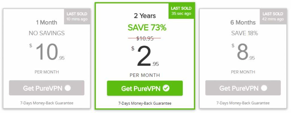 purevpn price