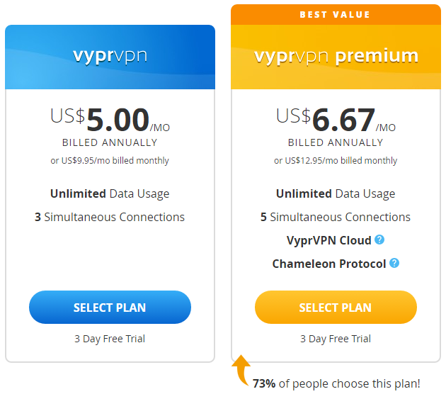 vyprvpn plans and prices