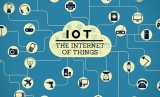 Internet of Things Trends for 2019
